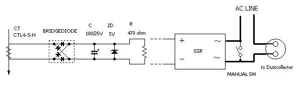 ssr drive jpg on the circuit diagram above ct current transformer is an ac current sensor and arrow line represents the ac power line wire zd is a dc voltage
